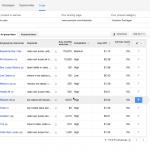 Hướng dẫn sử dụng Google Keywords Planner